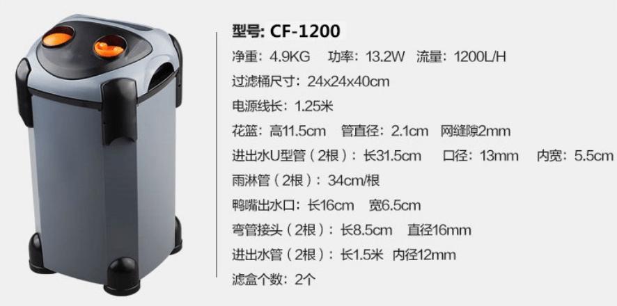 CF 1200