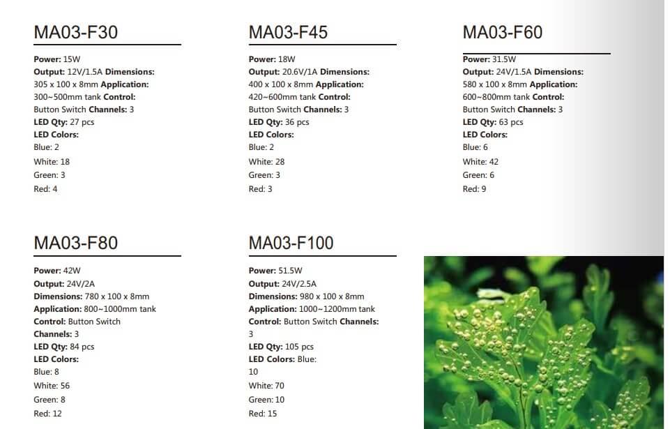 Bảng công suất đèn marggoo MA03 F