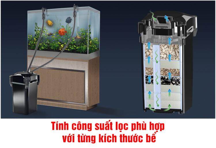 chon loc thung phu hop