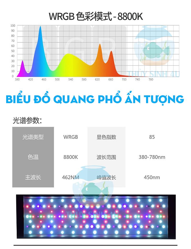 Biểu đồ quang phổ đèn Week Phoenix