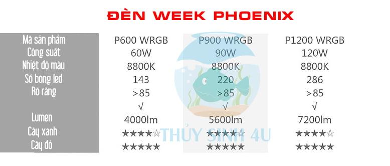 Đèn week phoenix p900
