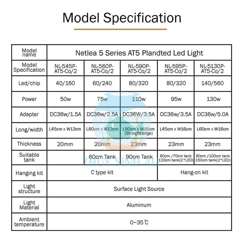 Thông số đèn Netlea AT5