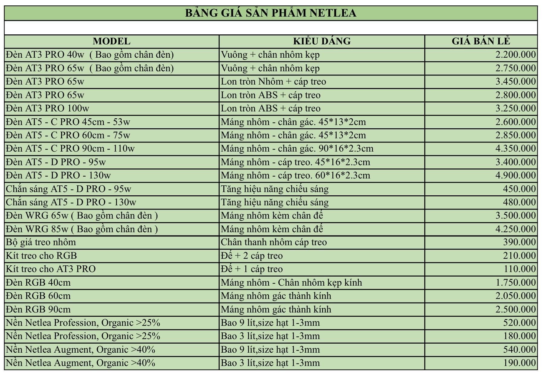 Bảng giá sản phẩm netlea