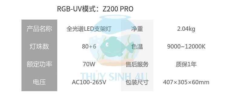 Bảng thông số sản phẩm