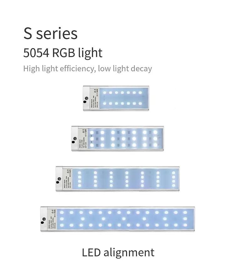 Số lượng bóng LED trên đèn Week S SERIES