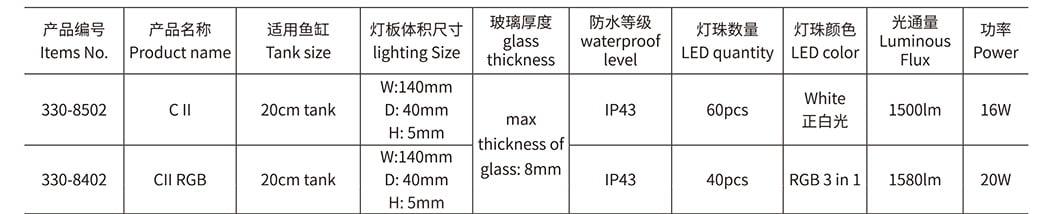 Thông số sản phẩm chihiros c2 rgbThông số sản phẩm chihiros c2 rgb